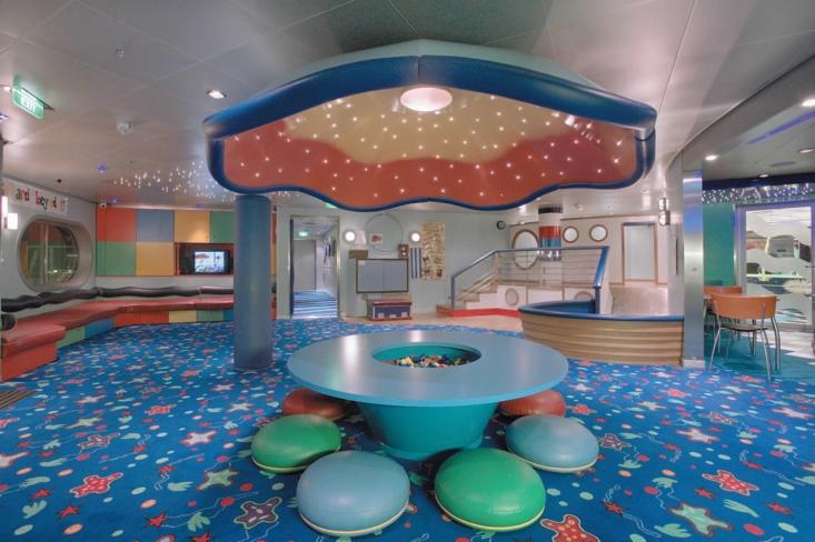 Aquanauts Kids Area